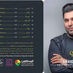 سعید طامهری آلبوم آرامش